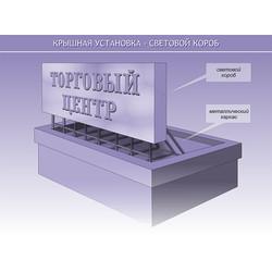 изображение крышной установки для ТЦ